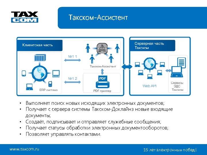 Такском-Ассистент • Выполняет поиск новых исходящих электронных документов; • Получает с сервера системы Такском-Доклайнз