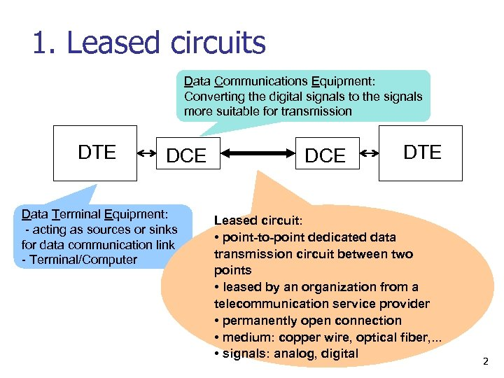 1. Leased circuits Data Communications Equipment: Converting the digital signals to the signals more