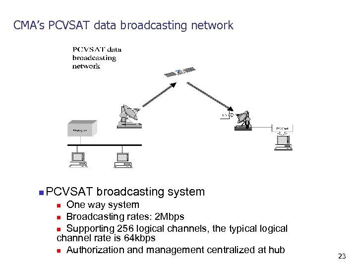 CMA's PCVSAT data broadcasting network n PCVSAT broadcasting system One way system n Broadcasting