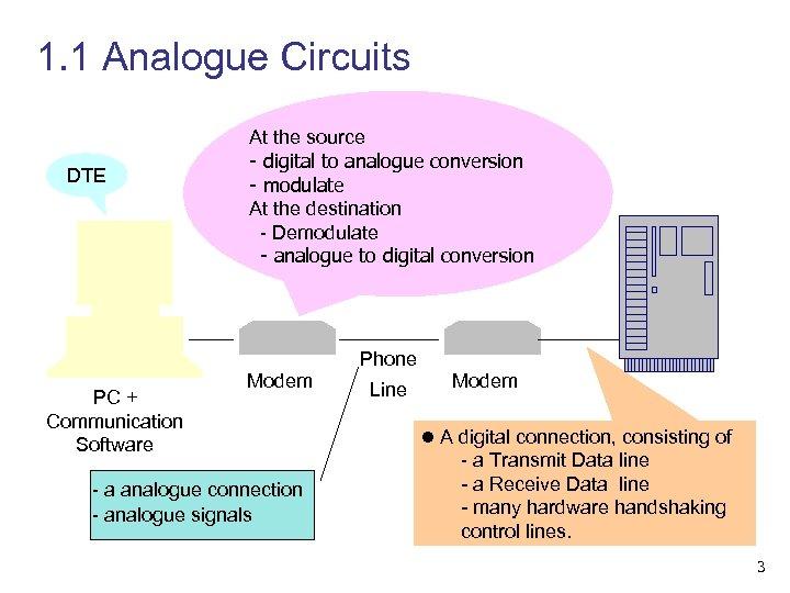 1. 1 Analogue Circuits DTE At the source - digital to analogue conversion -