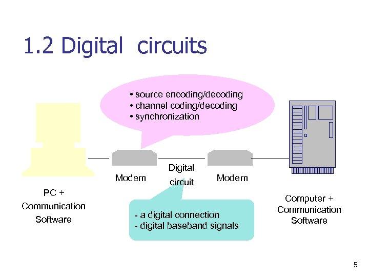 1. 2 Digital circuits • source encoding/decoding • channel coding/decoding • synchronization Digital Modem