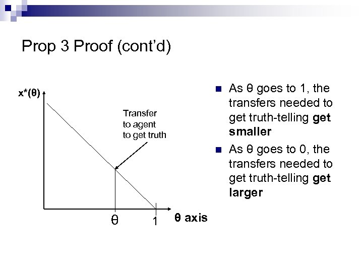 Prop 3 Proof (cont'd) n x*(θ) Transfer to agent to get truth n θ