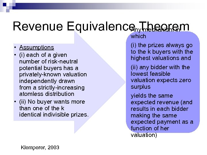 Revenue Equivalence Theorem Any mechanism in • Assumptions • (i) each of a given