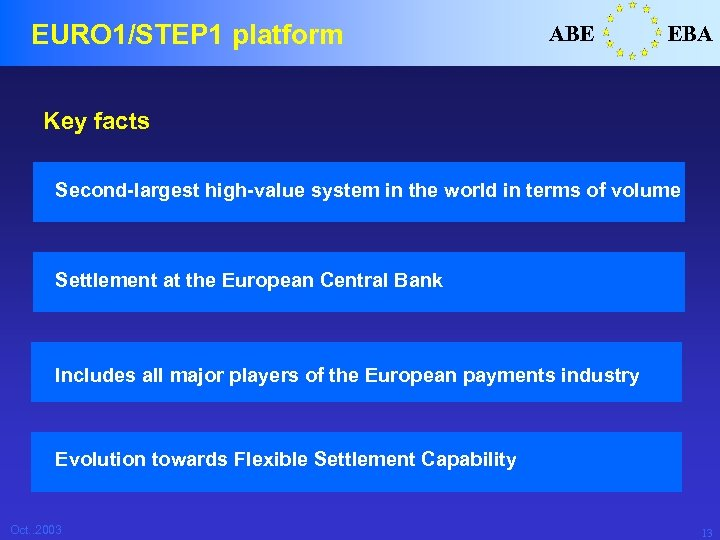 EURO 1/STEP 1 platform ABE EBA Key facts Second-largest high-value system in the world