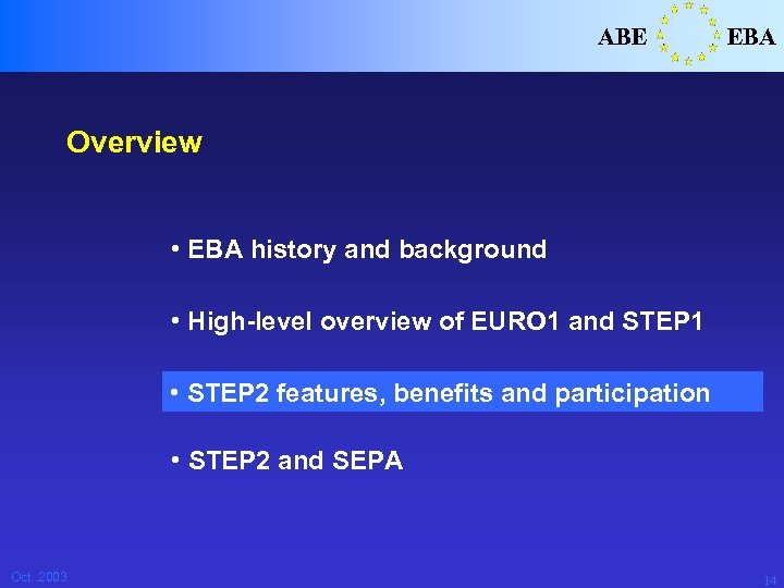 ABE EBA Overview • EBA history and background • High-level overview of EURO 1