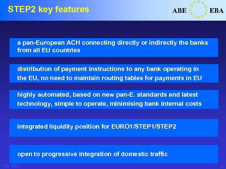 STEP 2 key features ABE EBA a pan-European ACH connecting directly or indirectly the
