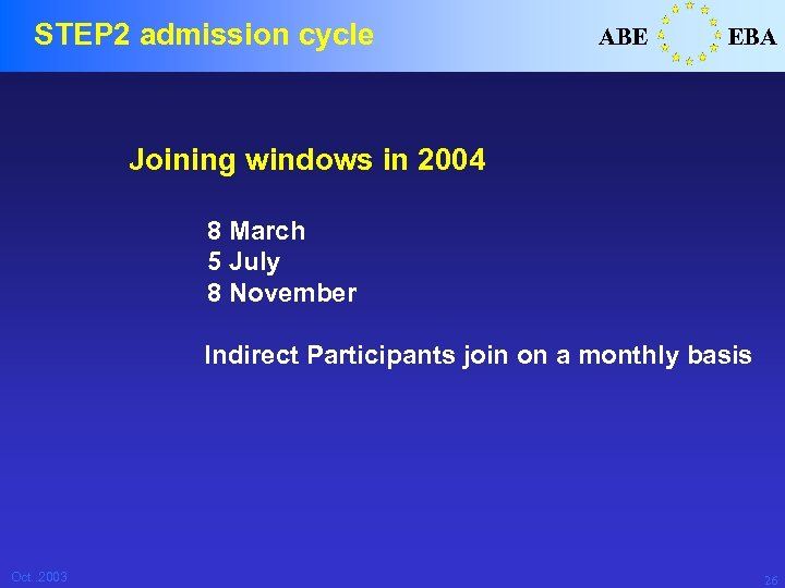 STEP 2 admission cycle ABE EBA Joining windows in 2004 8 March 5 July