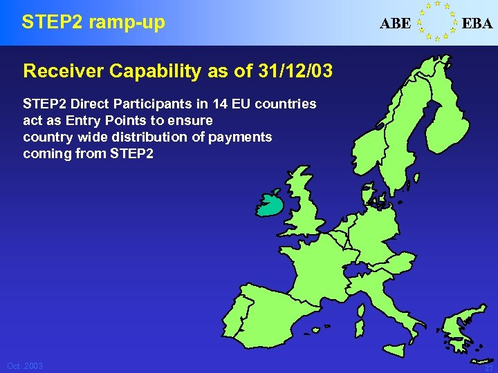 STEP 2 ramp-up ABE EBA Receiver Capability as of 31/12/03 STEP 2 Direct Participants