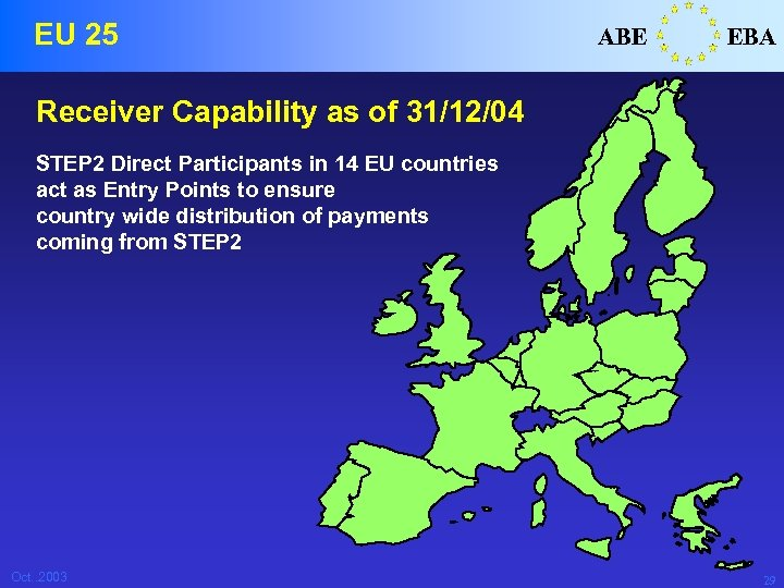 EU 25 ABE EBA Receiver Capability as of 31/12/04 STEP 2 Direct Participants in