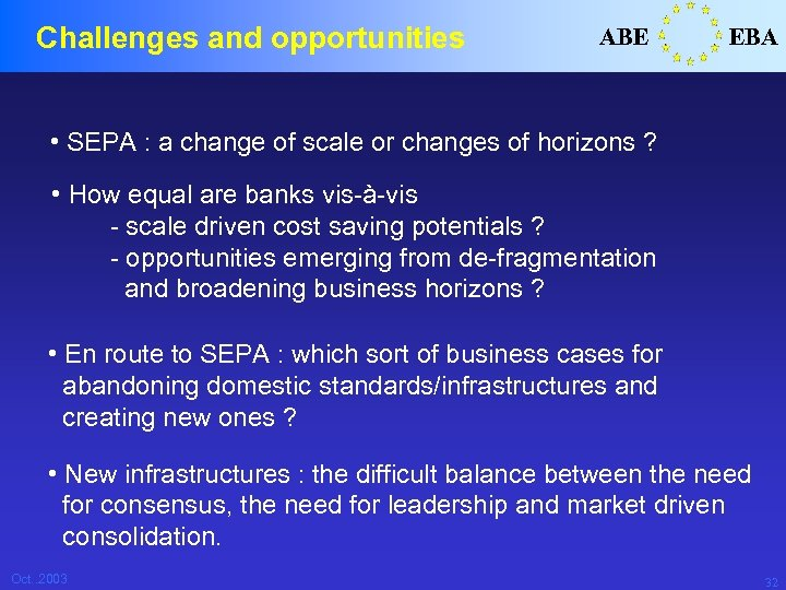 Challenges and opportunities ABE EBA • SEPA : a change of scale or changes