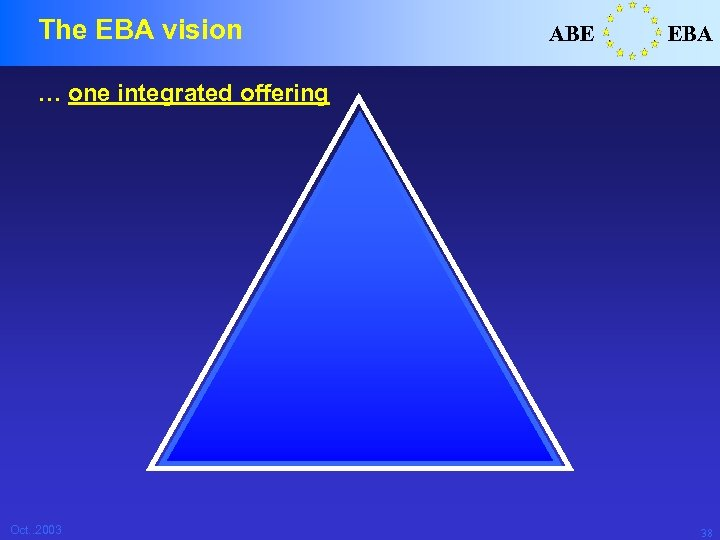 The EBA vision ABE EBA … one integrated offering EURO 1 STEP 2 Oct.