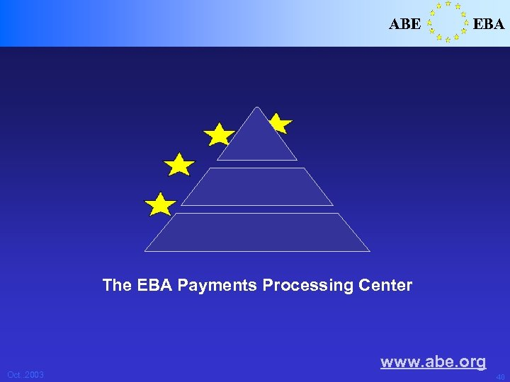 ABE EBA The EBA Payments Processing Center Oct. . 2003 www. abe. org 40