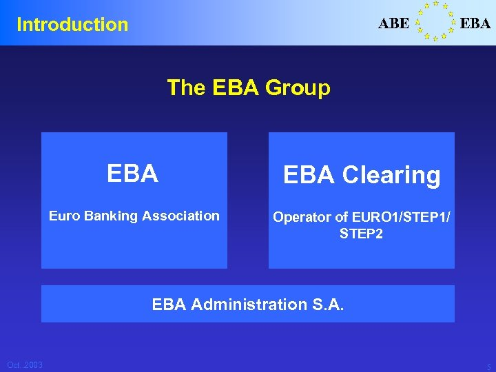 Introduction ABE EBA The EBA Group EBA Euro Banking Association EBA Clearing Operator of