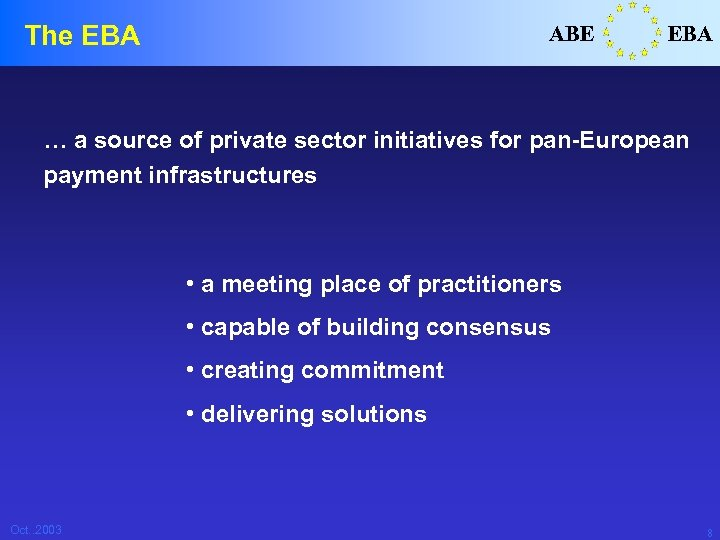 The EBA ABE EBA … a source of private sector initiatives for pan-European payment