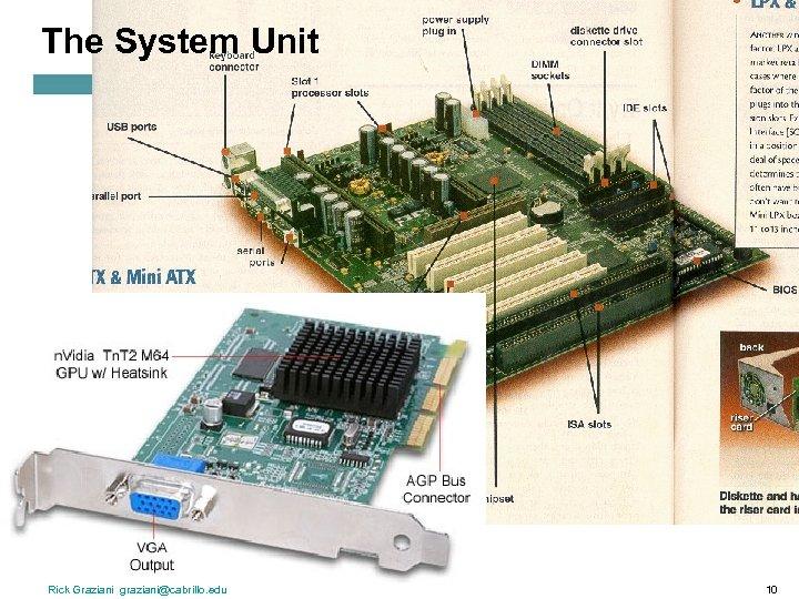 The System Unit Rick Graziani graziani@cabrillo. edu 10