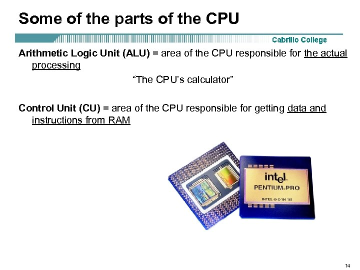 Some of the parts of the CPU Arithmetic Logic Unit (ALU) = area of