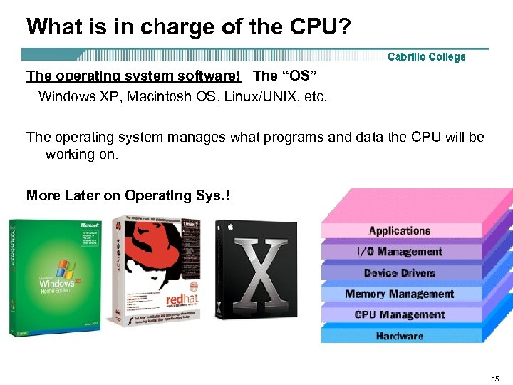 "What is in charge of the CPU? The operating system software! The ""OS"" Windows"