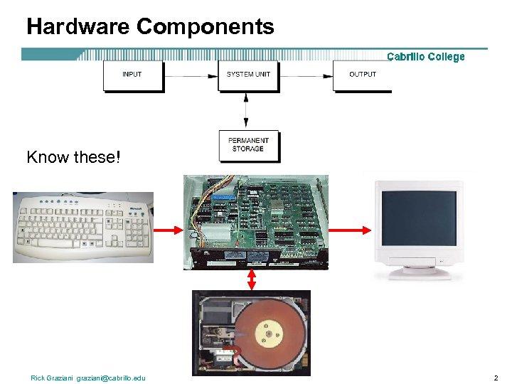 Hardware Components Know these! Rick Graziani graziani@cabrillo. edu 2