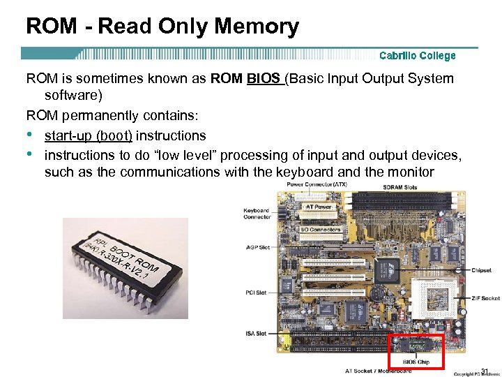 ROM - Read Only Memory ROM is sometimes known as ROM BIOS (Basic Input