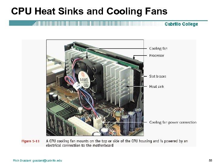 CPU Heat Sinks and Cooling Fans Rick Graziani graziani@cabrillo. edu 55