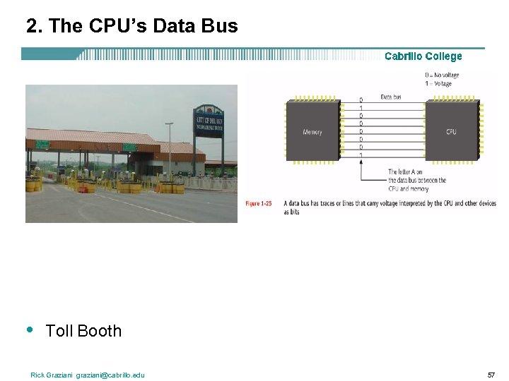2. The CPU's Data Bus • Toll Booth Rick Graziani graziani@cabrillo. edu 57