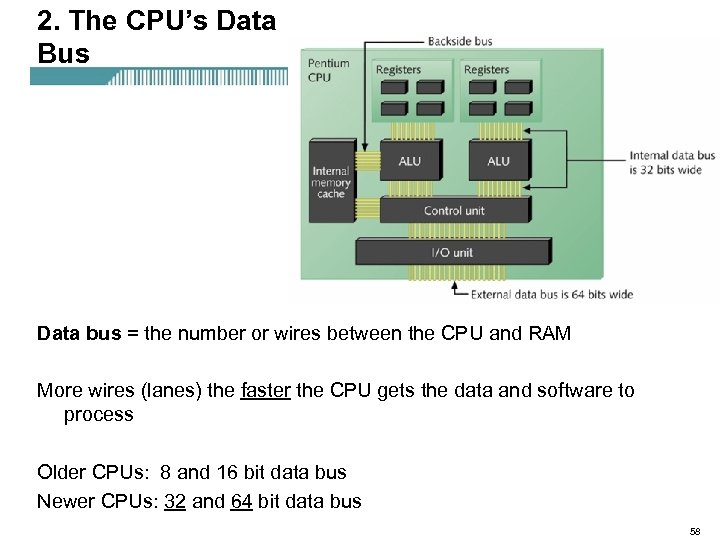 2. The CPU's Data Bus Data bus = the number or wires between the