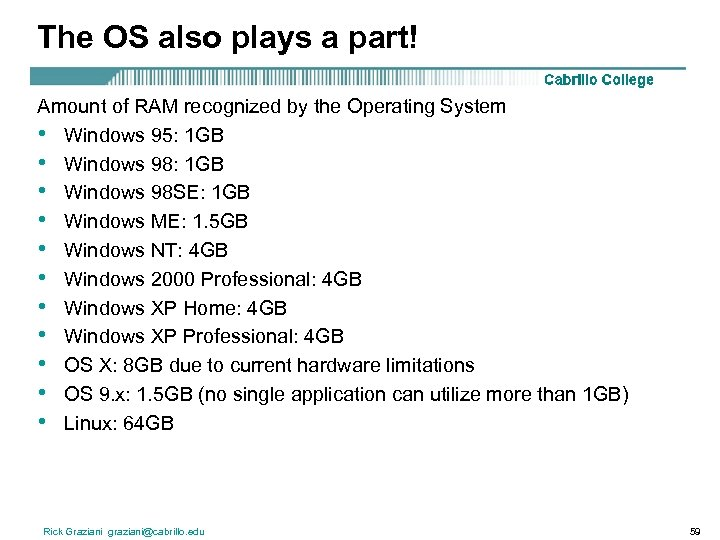 The OS also plays a part! Amount of RAM recognized by the Operating System