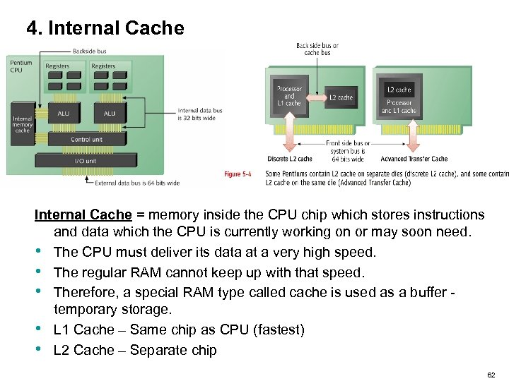 4. Internal Cache = memory inside the CPU chip which stores instructions and data
