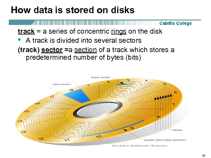 How data is stored on disks track = a series of concentric rings on