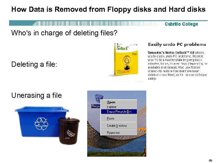 How Data is Removed from Floppy disks and Hard disks Who's in charge of