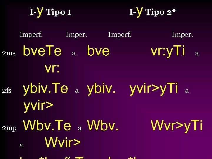 I- y Tipo 1 Imperf. Imper. IImperf. y Tipo 2* Imper. bve. Te a