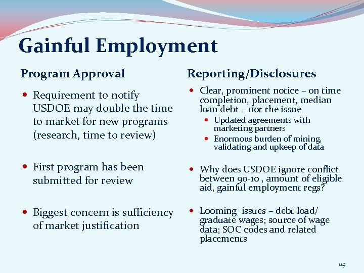 Gainful Employment Program Approval Reporting/Disclosures Requirement to notify USDOE may double the time to