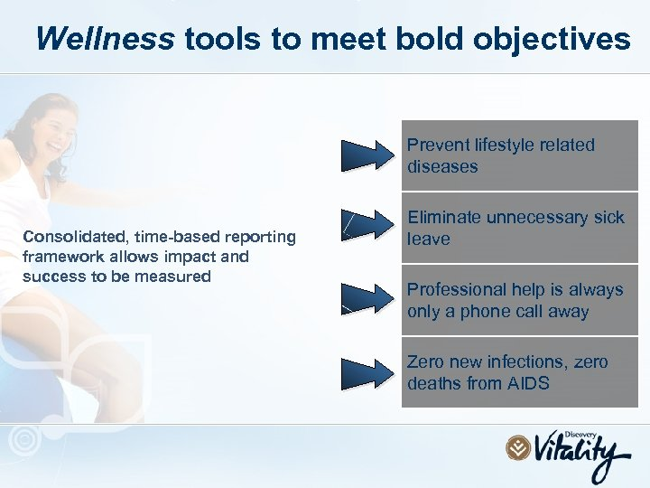 Wellness tools to meet bold objectives Prevent lifestyle related diseases Consolidated, time-based reporting framework