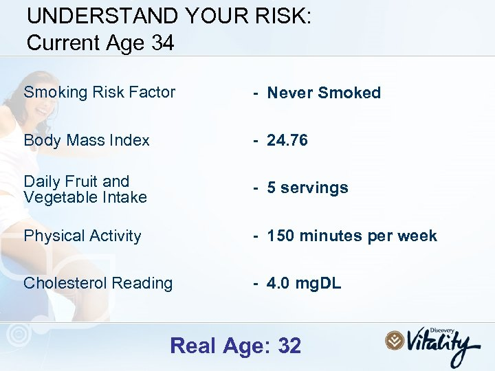 UNDERSTAND YOUR RISK: Current Age 34 Smoking Risk Factor - Never Smoked Body Mass