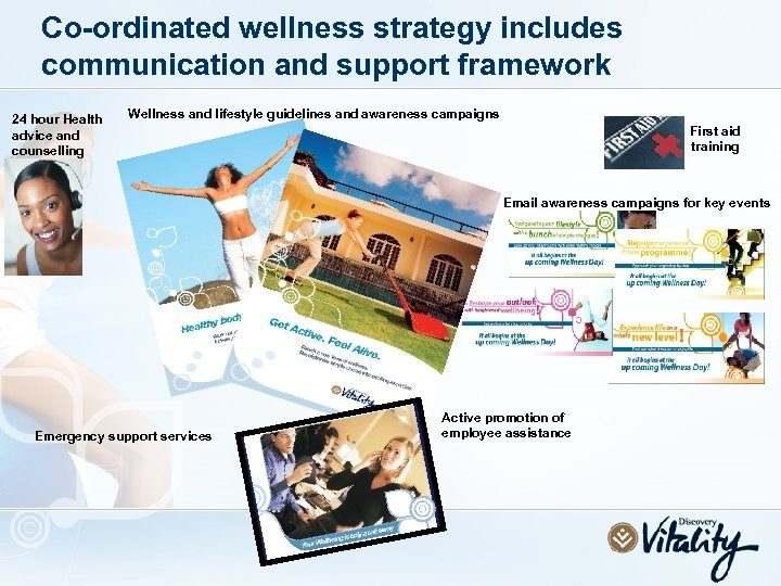 Co-ordinated wellness strategy includes communication and support framework 24 hour Health advice and counselling