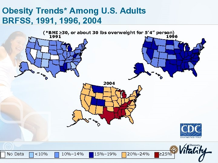 Obesity Trends* Among U. S. Adults BRFSS, 1991, 1996, 2004 (*BMI 30, or about