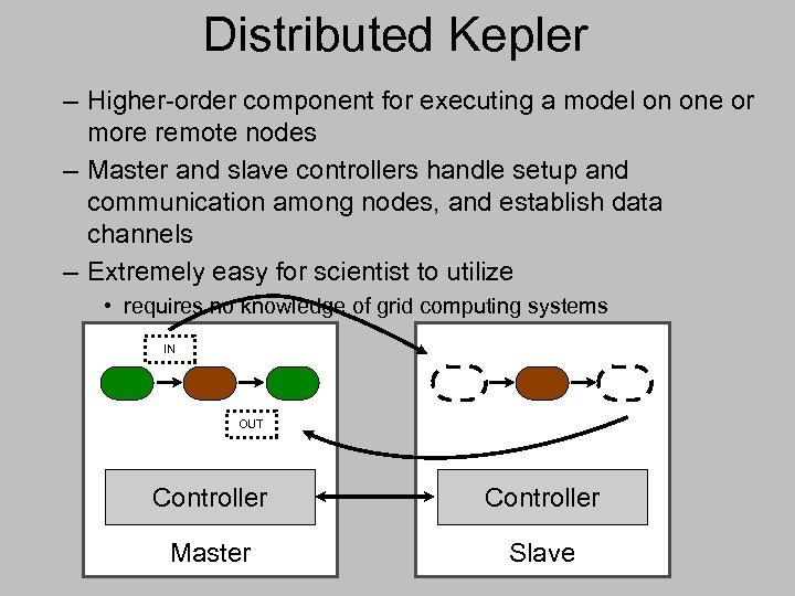 Distributed Kepler – Higher-order component for executing a model on one or more remote