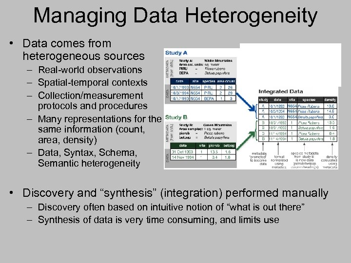 Managing Data Heterogeneity • Data comes from heterogeneous sources – Real-world observations – Spatial-temporal