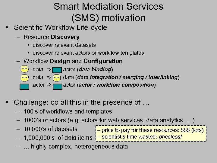 Smart Mediation Services (SMS) motivation • Scientific Workflow Life-cycle – Resource Discovery • discover