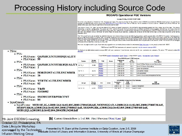 Processing History including Source Code 7 th Joint ESDSWG meeting, October 22, Philadelphia, PA