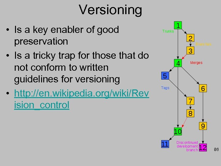 Versioning • Is a key enabler of good preservation • Is a tricky trap