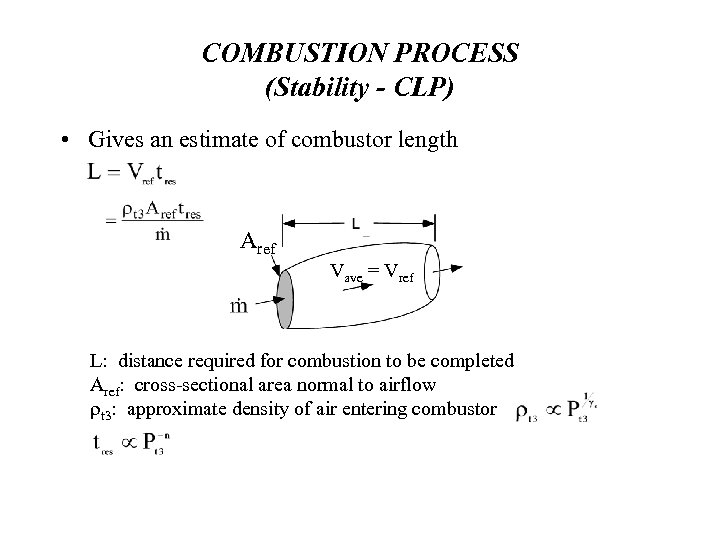 COMBUSTION PROCESS (Stability - CLP) • Gives an estimate of combustor length Aref Vave