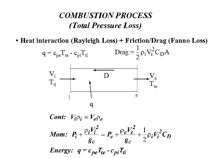 COMBUSTION PROCESS (Total Pressure Loss) • Heat interaction (Rayleigh Loss) + Friction/Drag (Fanno Loss)