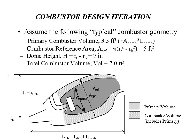 "COMBUSTOR DESIGN ITERATION • Assume the following ""typical"" combustor geometry – Primary Combustor Volume,"