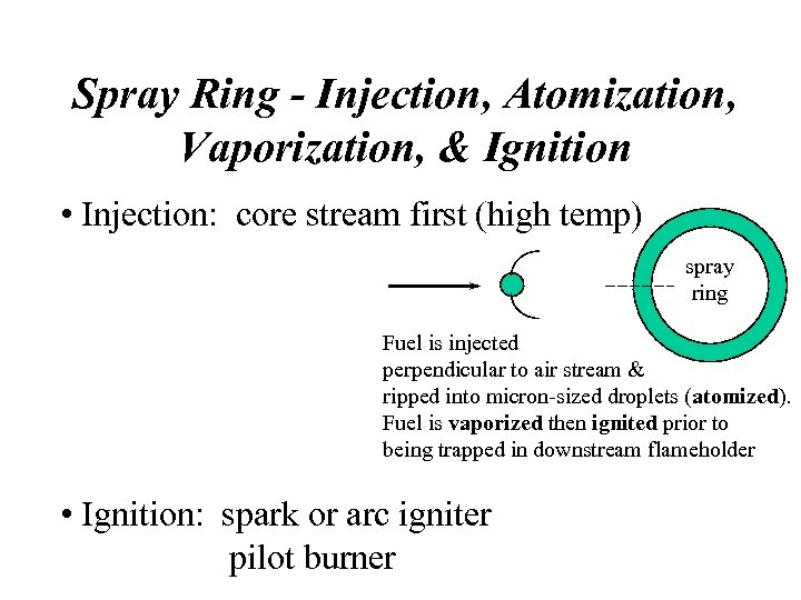 Spray Ring - Injection, Atomization, Vaporization, & Ignition • Injection: core stream first (high