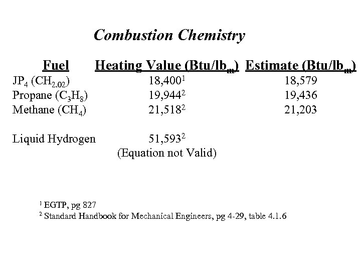 Combustion Chemistry Fuel JP 4 (CH 2. 02) Propane (C 3 H 8) Methane