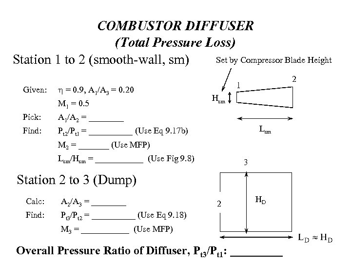 COMBUSTOR DIFFUSER (Total Pressure Loss) Set by Compressor Blade Height Station 1 to 2
