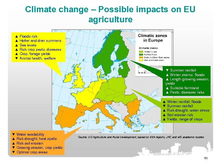 Climate change – Possible impacts on EU agriculture ▲ Floods risk ▲ Hotter and