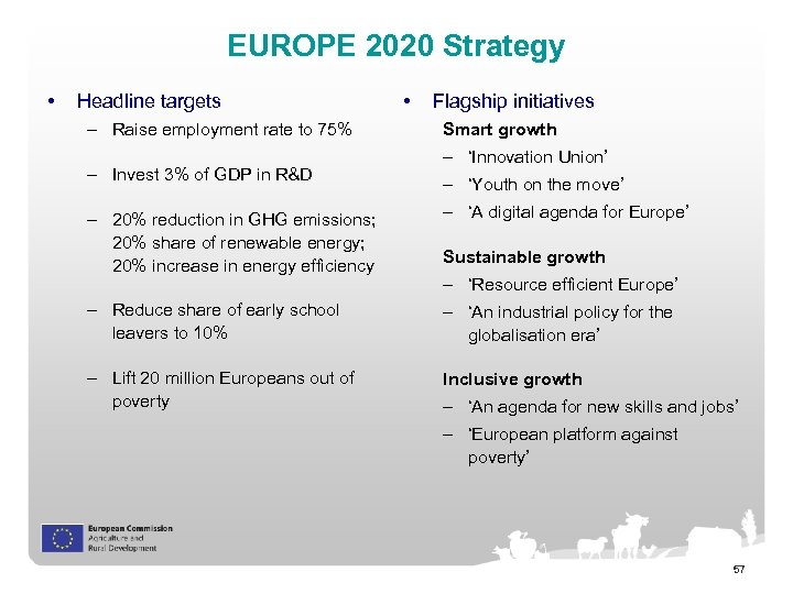EUROPE 2020 Strategy • Headline targets – Raise employment rate to 75% – Invest