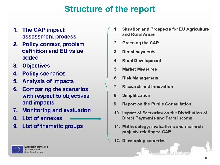 Structure of the report 1. The CAP impact assessment process 2. Policy context, problem
